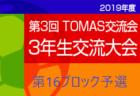 2019年度第39回松戸市長杯争奪少年サッカートーナメント大会4年生 優勝はDUC SC A!(千葉)