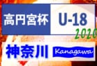 【中止】プレミアリーグU-11チャンピオンシップ2020 (宮城県開催) 31都道府県参戦!! 都県リーグまとめました!