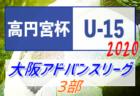 【2/27~3/15までの試合延期】高円宮杯JFA U-15サッカーリーグ2020大阪アドバンスリーグ【1部・2部】2/22,23,24結果速報!
