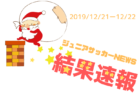 2019年度JFA第43回全日本少年サッカー宮崎県大会 優勝はアリーバ!優勝チームコメント掲載!