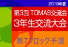 2019年度 2020 ROSAS NEW YEAR FES U11(広島県)  鳥取チーム参戦! 1/11~13結果掲載! 情報提供をお願いします!