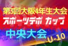 2019年度 高円宮杯 JFA U-18サッカーリーグ2019 三重(1部・2部・3部)1部優勝は四日市中央工業高校!