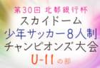 2020年度 関東高校サッカー大会 東京都大会組合せ掲載!4/5開幕!