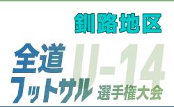 全道フットサル選手権2020 U-14の部 釧路地区予選(北海道)1/18,19結果速報!