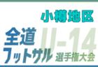 2019年度 三井のリハウスU-12サッカーリーグ 東京 第3ブロック後期 最終結果掲載!