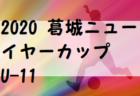 2019年度第42回チバテレビ旗争奪千葉県少年サッカー選手権大会(CTC杯)12/8結果速報!