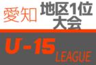 【3月分は延期】F.C.Volaest ジュニアユース無料体験練習会&説明会 2/21他開催 2020年度 宮崎県