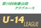2019年度 愛知県中学校 U-13 サッカー選手権大会 名古屋地区大会 優勝は名古屋市立本城中学校!