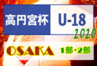 2019-2020 アイリスオーヤマ プレミアリーグ宮城 U-11  2/16までの結果掲載!
