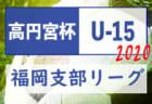 2020 高円宮杯 福岡県ユース(U-15)福岡支部サッカーリーグ 9/26.27結果! 次節10/3.4