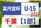 【大会中止】高円宮杯 JFAU-15サッカーリーグ2020千葉  3部リーグ