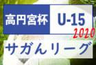 2019年度 第18回東部カップ (栃木県) 2/15,16結果掲載!優勝はFC VALON!スコアお待ちしています。