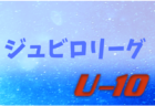 2019年度 第27回 東北電力杯新潟県少年フットサル大会 新潟県大会 優勝はbandai12ジュニア!