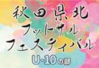 2020年度 第52回滋賀県サッカースポーツ少年団選手権大会 湖西ブロック予選 情報お待ちしています!