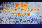 2019-2020 アイリスオーヤマ プレミアリーグ青森U-11 最終結果掲載!