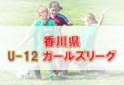 2019年度 第35回しらさぎ杯少年サッカー大会 (栃木県) 優勝はFC中村!2/22,23結果掲載!