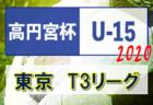 【大会中止・代替大会を調整中】2020年度 高円宮杯 JFA U-15サッカーリーグ2020(東京都)U-15T1リーグ 組合せ掲載