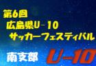 2019年度JA共済カップ第9回山口県少年サッカーU-11長門ブロック予選  レストライザック北浦が中央大会出場!
