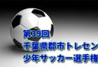 2019年度 境トリニタスカップ U-11 (茨城県)  優勝はともぞうSC !