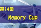 2019-2020 【島根県】セレクション・体験練習会 募集情報まとめ 随時更新