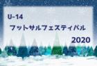 2019年度 青森市冬季中学生サッカー選手権大会U-14結果掲載!次回2/29開催!