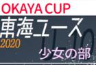 【中止】2019年度 SuperSports XEBIO CUP in 長野 U-12(ゼビオカップ)3/1開催 組合せ募集!