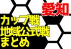 2020GuFAユースリーグU-13 予選リーグ全結果掲載!順位決定戦は12/12開催!