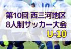 北河内地区中体連リーグ2019【プレミアリーグ】後期(大阪)2/22,23結果速報!