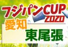 2020年度 JFA 第25回全日本女子ユース(U-15)サッカー選手権大会 三重県予選 優勝は楠クラブレディース!