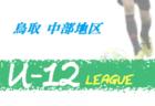 高円宮杯 JFA U-15サッカーリーグ2020 和歌山ステップリーグ 1部優勝は海南FC!最終結果掲載!