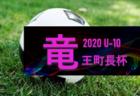 2019年度 第22回関西フットサル施設連盟選手権大会 U-12 優勝はCAOSフットサルスクール!全国大会出場5チーム決定!
