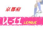 2020年度 川越市サッカー少年団 KJS5年生リーグ(埼玉)大会詳細・組合せ募集!7/11~開催