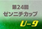 2020年度 高円宮杯 JFA U-15サッカーリーグ熊本 3部 2/29開幕!