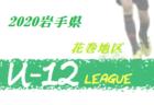 2020年度 JFA第44回全日本少年サッカー大会静岡県大会 中東部支部予選 兼 フジパンカップ県大会出場決定戦  優勝は清水エスパルス!