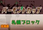【大会中止】2019年度 第22回間々田カップ (栃木県) 3/21,22開催
