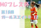 【大会中止】2020年度 第23回前橋市スポーツ少年団 ジュニアわかば杯4年生大会(群馬)