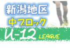 スポラボ ルーキーオブ関東2020(spolab Rookie of 関東2020)参戦希望チーム2月15日まで受付中!