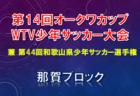 【大会中止】2020年度JFA第7回全日本U-18フットサル選手権大会茨城県大会  組み合わせ情報お待ちしています