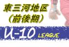 【後編】サッカーを通して海外を知る!福岡大学サッカー部、ボリビア支援活動で得たものとは!