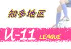 【2/7まで中止】2020年度 知多地区U-10サッカーリーグ (愛知県)  11/29までの結果更新!入力ありがとうございます!次回2/28