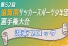 2019年度 県下高校サッカー大会(女子)熊本 優勝は秀学館!