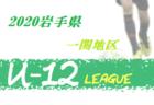 九州地区の今週末のサッカー大会・イベントまとめ【10月3日(土)、4日(日)】