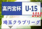 第25回 Futsal GPカップ2020 4年生大会(神奈川県) 優勝はFCパーシモン!情報ありがとうございます!