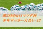 2019年度 第27回春日部上沖友好杯(埼玉県)優勝は大増サンライズFC!