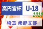 【延期】2020年度 高円宮杯 JFA U-18 サッカーリーグ西部支部(埼玉県) 大会情報募集