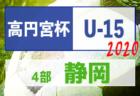 2020年度 JFA U-12ガールズゲーム四国 優勝はFC Stella&ELF(香川)