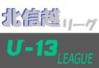 【大会中止】2020年度 関東高校サッカー大会 東京都予選