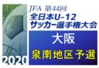 【高校総体代替大会】2020年度 鳥取県高校総体サッカー競技 代替試合:西部地区大会  優勝は米子東!