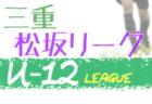 2019年度 サッカーカレンダー【福島】年間スケジュール一覧