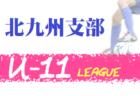 2020福岡支部リーグU-11 組合せ情報募集中